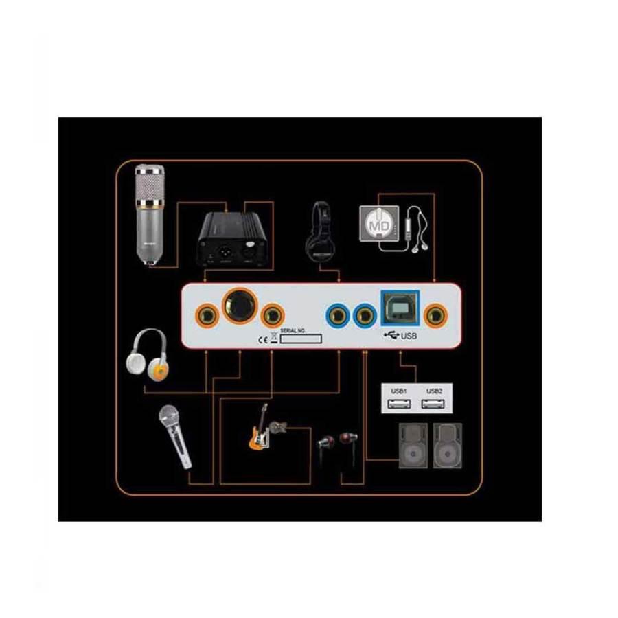61feNqdA7RL. AC SL1000 BM 800 Condenser Microphone Kit