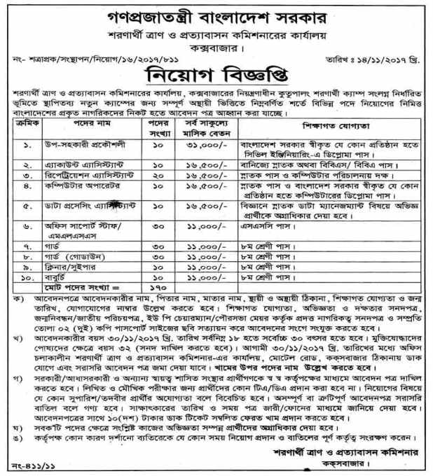 Refugee Relief and Rehabilitation Commissioner's Office Job Circular 2017