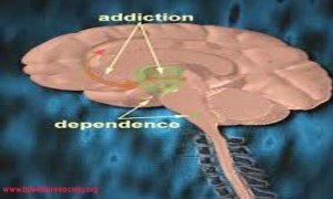 discussion drug abuse and dependence