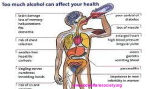 Serious Health Complications - Role Of Alcoholism And Booze Abuse, Collected Unique Picture No-00024..