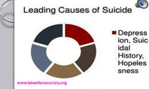 Suicidal Thoughts & Ideations - Sign-Symptoms, Causes And Prevention 121