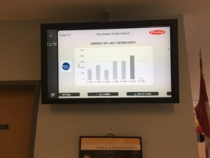 Live Data Feed in the School Reception