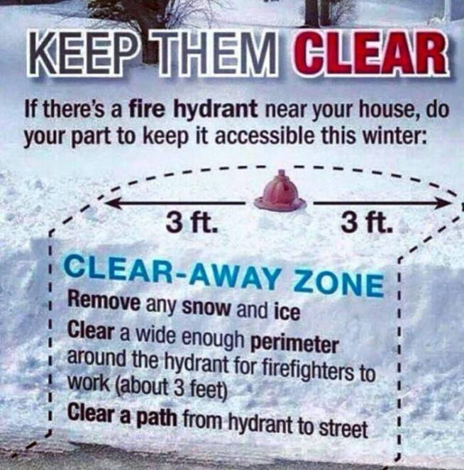 hydrant clearing