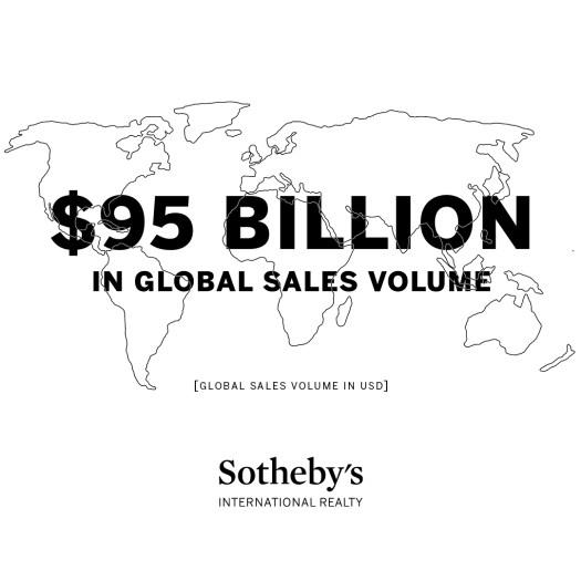 sotheby's global sales