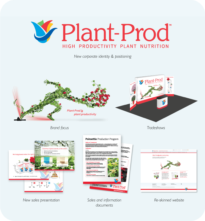 Case Study - Plant Prod