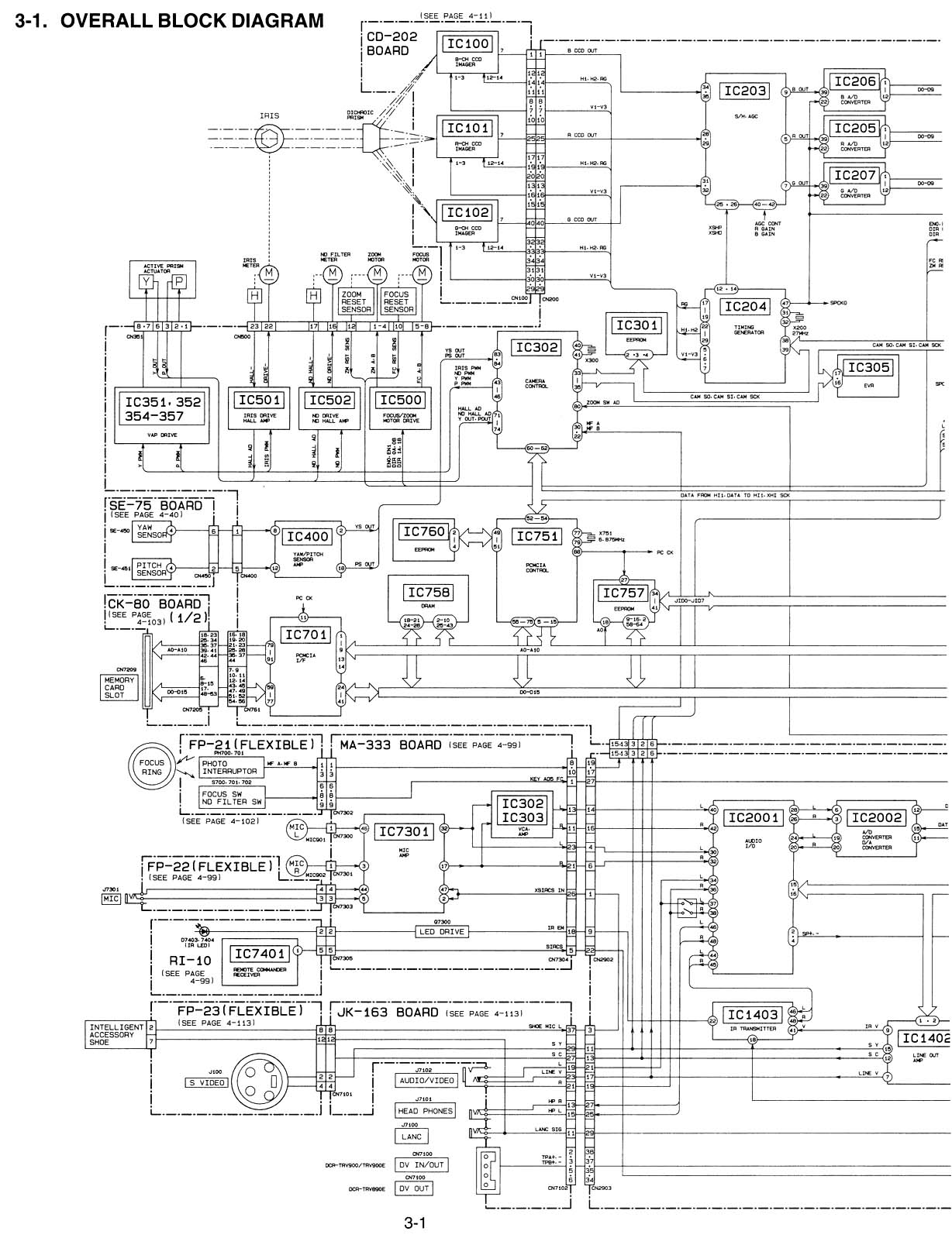 Trv900 Service Manual Pages