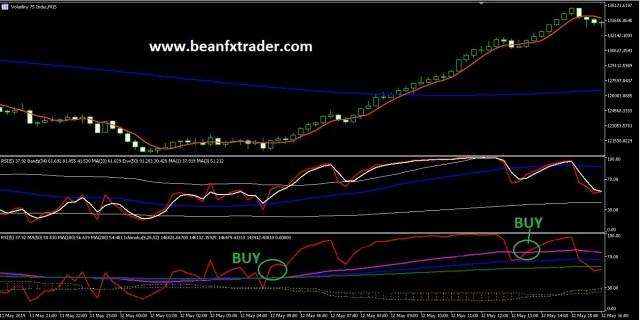 Volatility