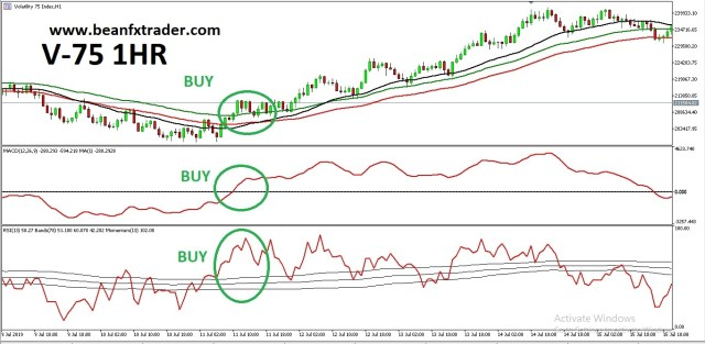 Beanfx V 75 Index Scalper 2 Fx Traders Blog