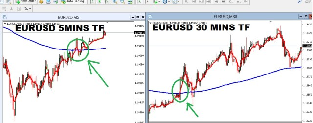 How-To-trade-Part-5-indicators-divie-MT5-WINDOW-BUY-Bias-and-trigger-EURUSD.