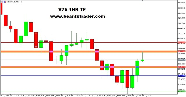 V75 1HR TF 29TH AUGUST 2021 b