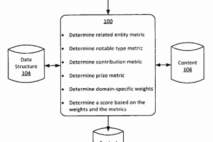 Figure One: RANKING SEARCH RESULTS BASED ON ENTITY METRICS