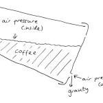 coffee cup science, coffeecupscience, everydayphysics
