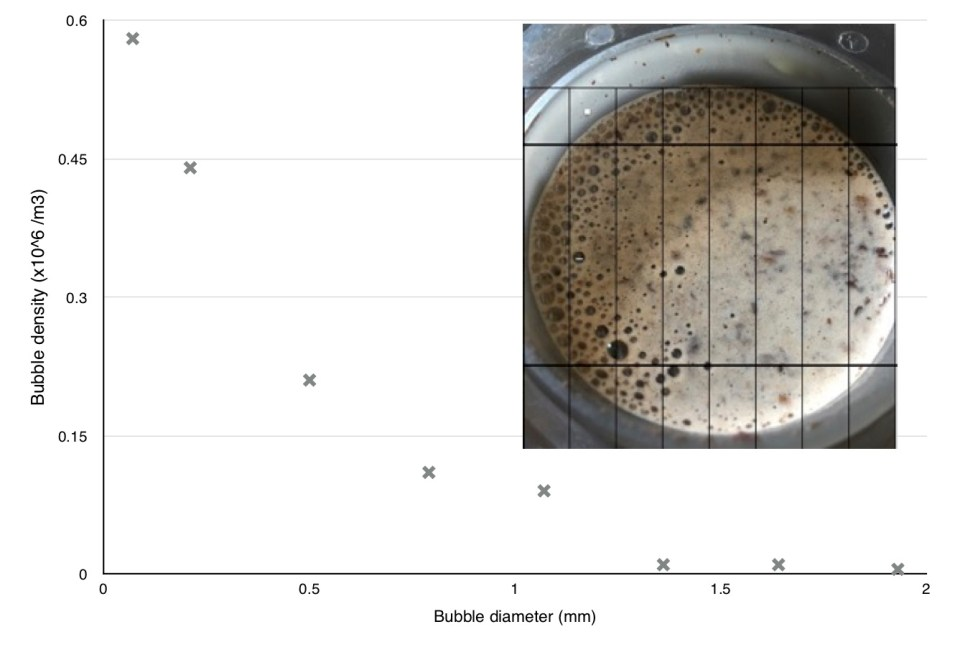 Bubble density Aeropress