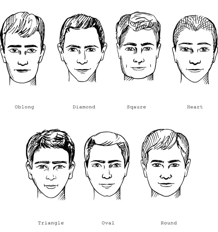 face-structures-men-beard-and-hairstyles