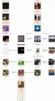 album_order_chart.jpg