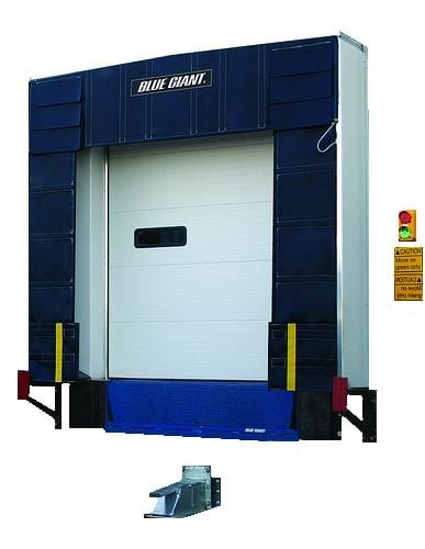 How to calculate loading dock leveler capacity