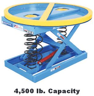 Advance Mechanical Palletizer
