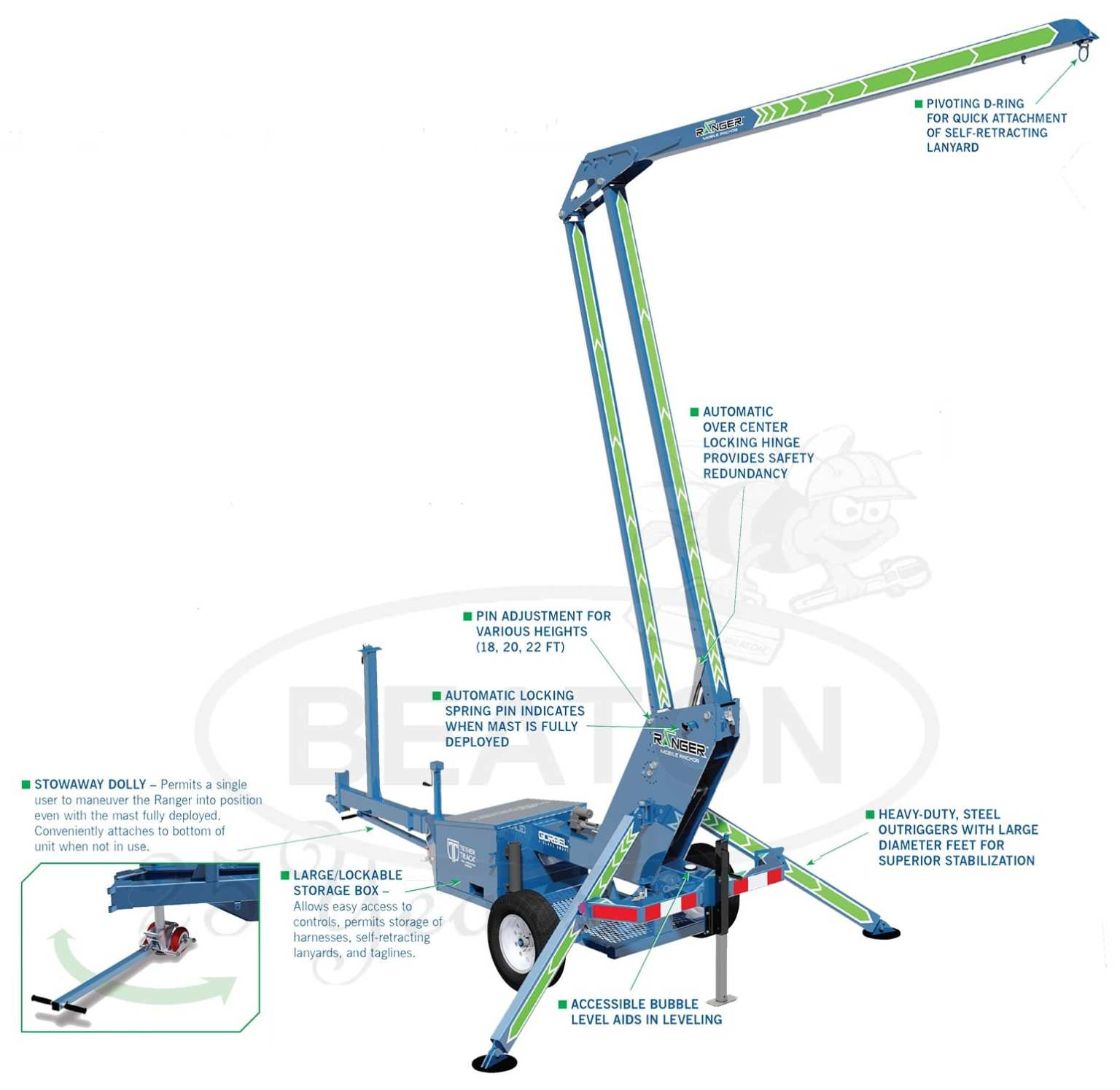 Ranger Mobile Anchor Fall Arrest Protection