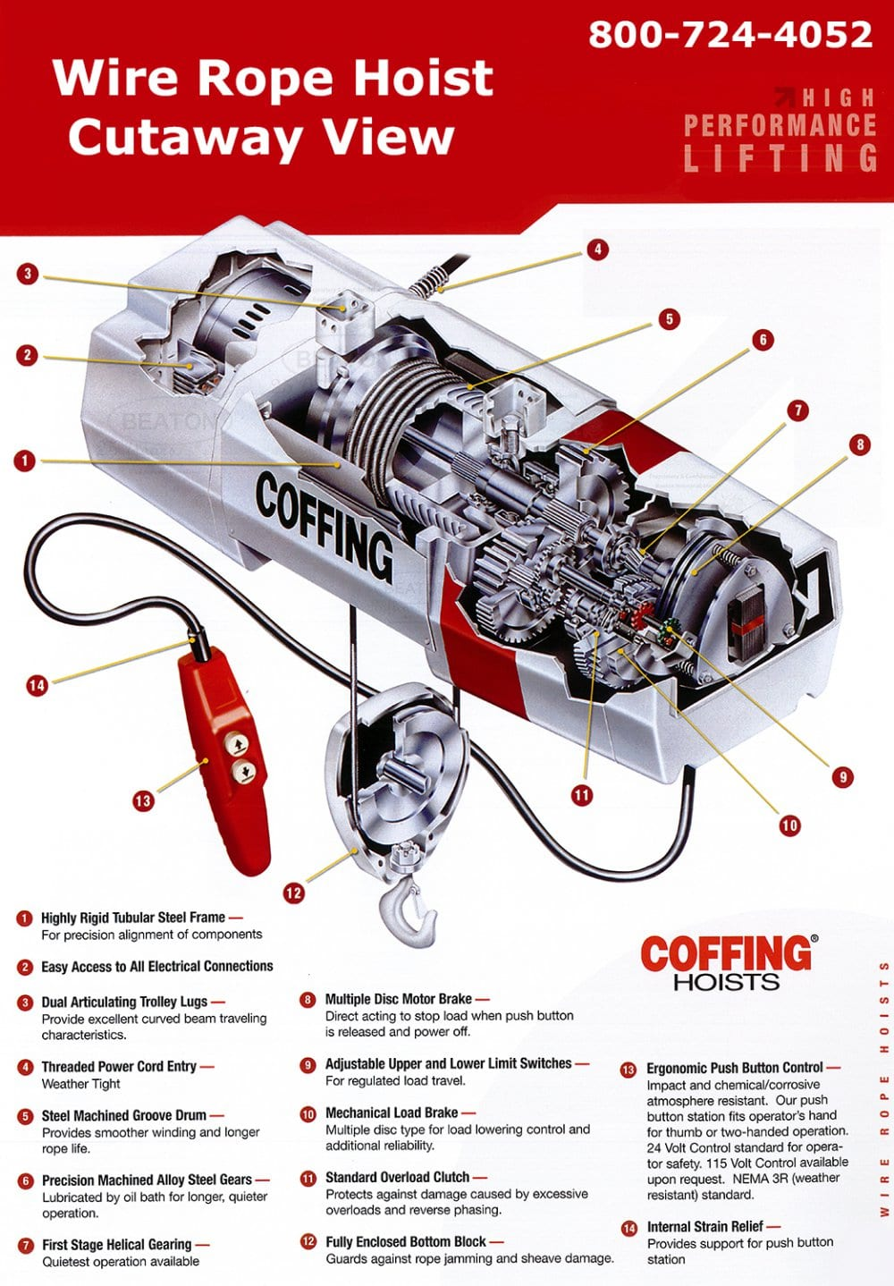 Coffing Wire Rope Hoist Cutaway View