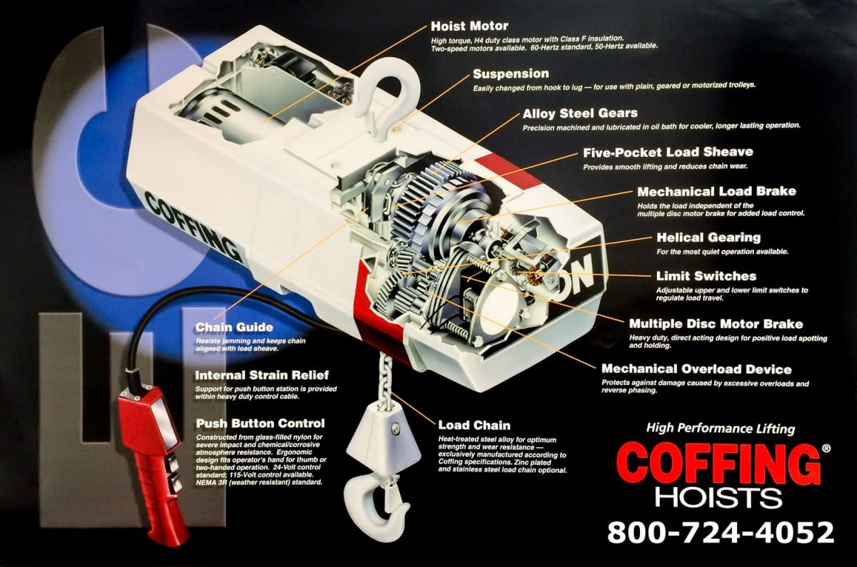 Coffing EC hoist specifications