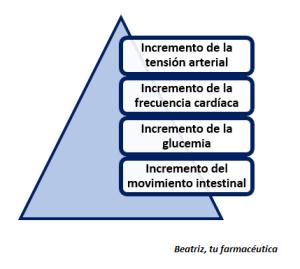 2017-05-31 06_45_55-Libro2 – Excel