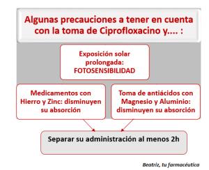 2017-02-15 22_12_14-Libro1 – Excel