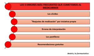 2017-02-27 21_29_10-Libro1 – Excel