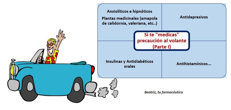 """Si te """"medicas"""" precaución al volante….. (Parte I)"""