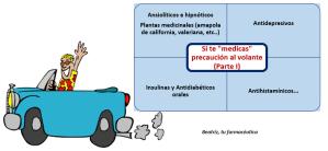 2018-03-24 16_14_36-Medicamentos y conducción – Excel