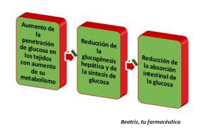 2017-01-04 06_01_36-Libro1 – Excel