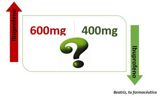 ¿Qué me tomo, Ibuprofeno de 400 o de 600 mg?