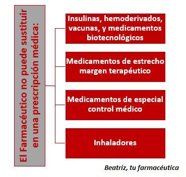 Medicamentos no sustituibles
