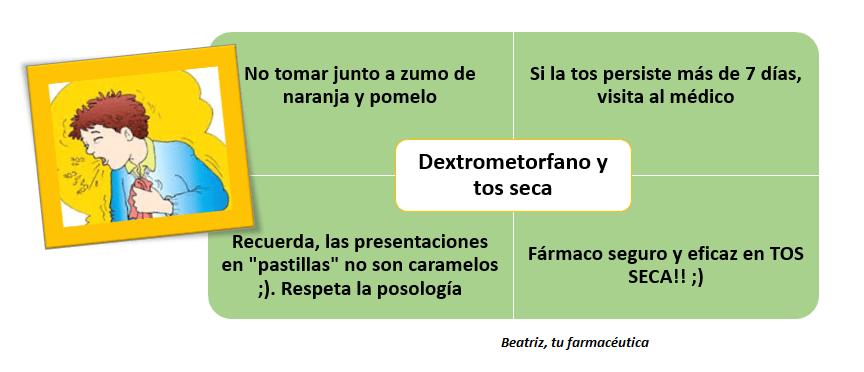 Dextrometorfano y tos seca