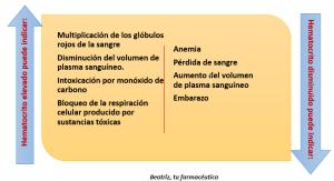 2017-12-27 06_52_08-Libro1 – Excel (Error de activación de productos)