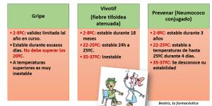 2018-02-27 05_04_20-vacunas – Excel (Error de activación de productos)