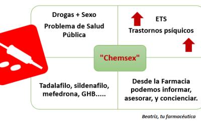 """¿Por qué es peligrosa la práctica del """"Chemsex""""?¿Qué drogas están implicadas en él?"""