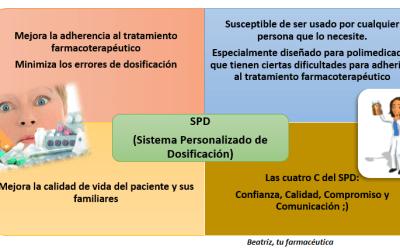 Sistema Personalizado de Dosificación (SPD), ¿qué son las cuatro C? ;)