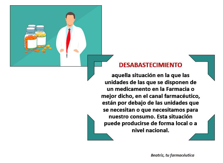 ¿Cómo saber que medicamentos están con problemas de suministro? ¿Qué hago si no tienen mis «pastillas» en la Farmacia?