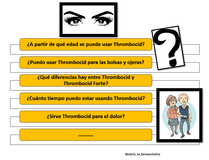 ¿Qué es Thrombocid?, ¿qué diferencia hay entre Thrombocid y Thrombocid Forte?