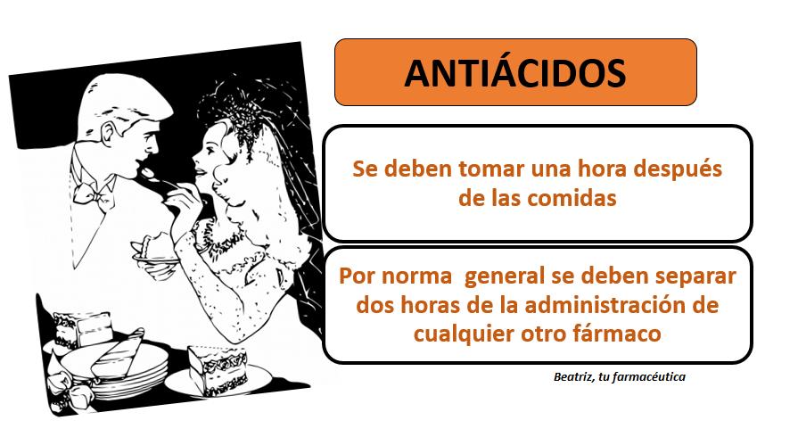 ¿Cómo usar de forma correcta un antiácido?, ¿cuál es el mejor antiácido?
