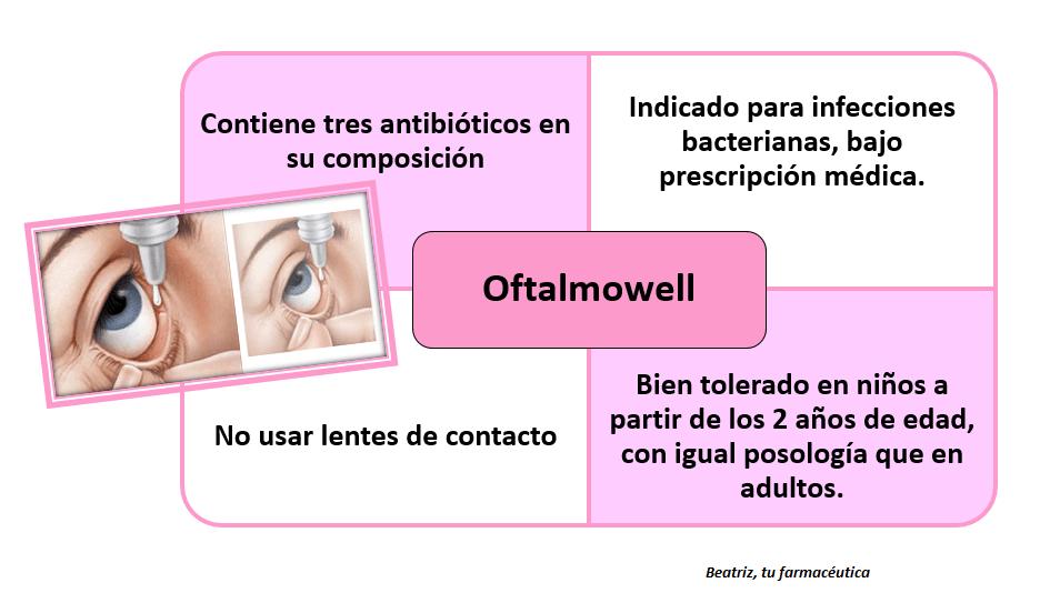 ¿Qué es Oftalmowell?, ¿para qué sirve?, ¿lleva antibiótico?…..