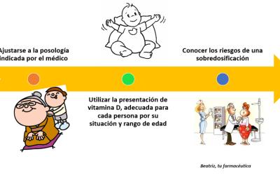 ¿Es «malo» tomar un exceso de vitamina D?