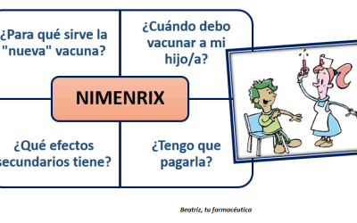 «Quiero esa vacuna «nueva», Nimenrix»