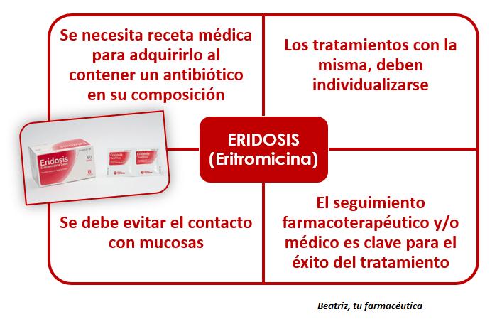 ¿Qué es Eridosis?, ¿para qué sirve?, ¿cómo se aplica?…