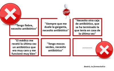 Falsas creencias sobre el uso de los antibióticos
