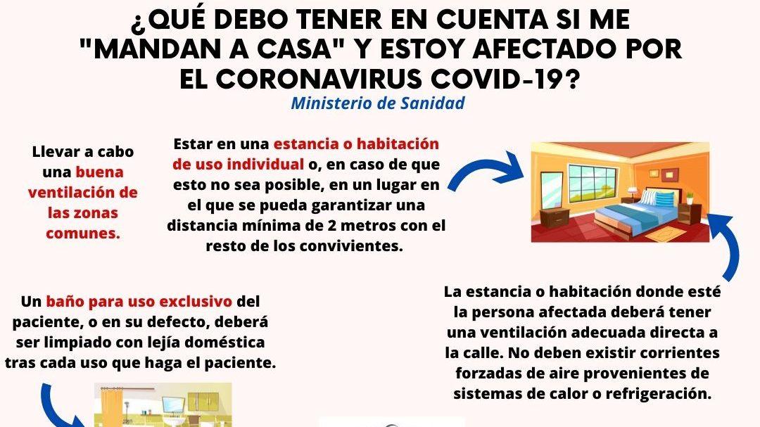 ¿Qué debemos hacer si estamos enfermos de coronavirus (Covid-19) y nos «mandan a casa»?