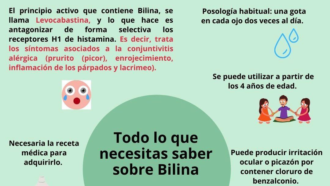 Todo lo que debes saber sobre Bilina