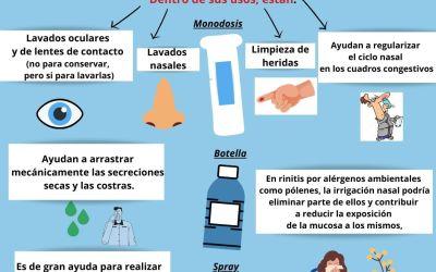 Suero fisiológico: ¿qué es? ¿para qué sirve?