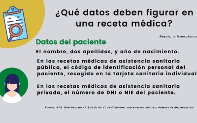 ¿Qué datos deben figurar en una receta médica?