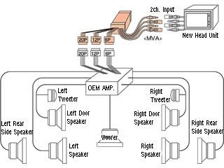 350z radio harness diagram 350z image wiring diagram 350z radio wiring diagram 350z image wiring diagram on 350z radio harness diagram